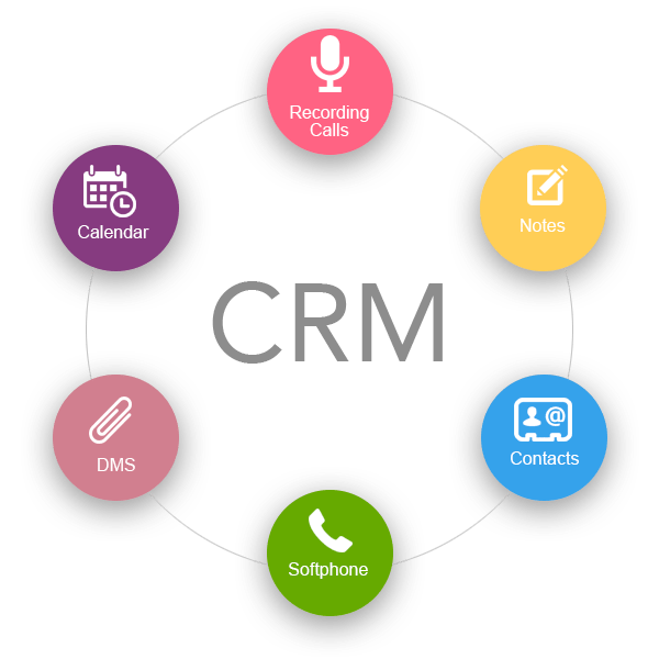 Sapphireone Crm System Where You Can Connect Entire Staff