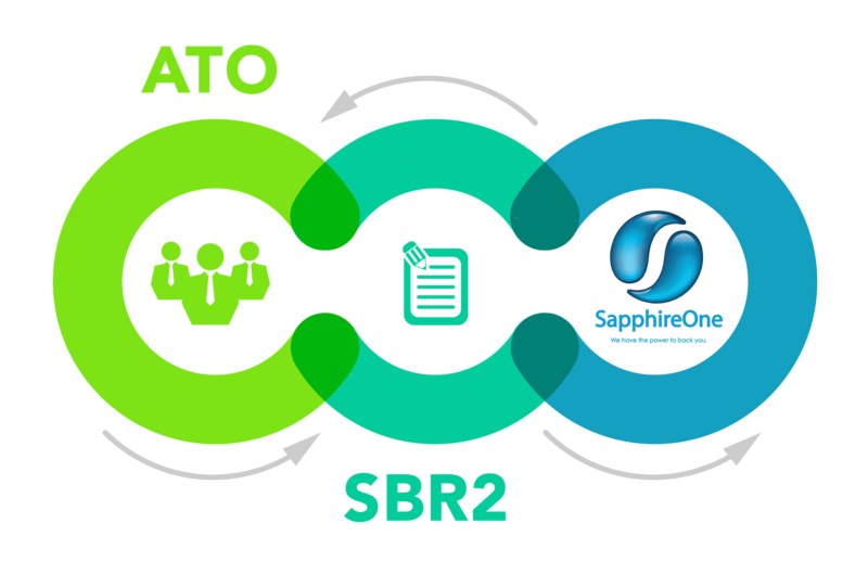 SapphireOne has been whitelisted by ATO for SBR2