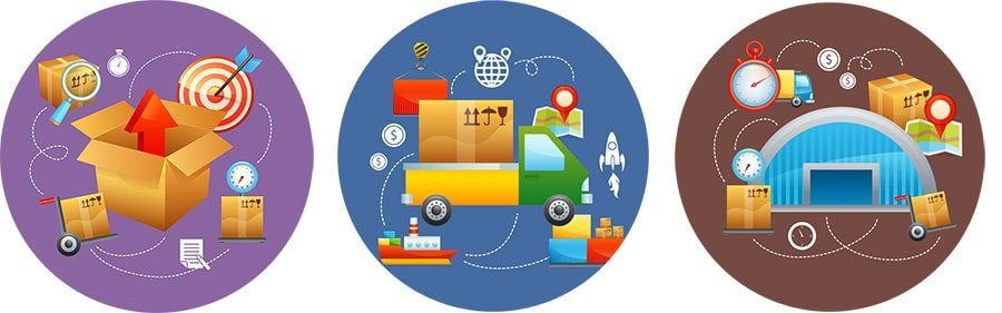 SapphireOne ERP system is a sophisticated business management solution that will enhance your packaging industry business