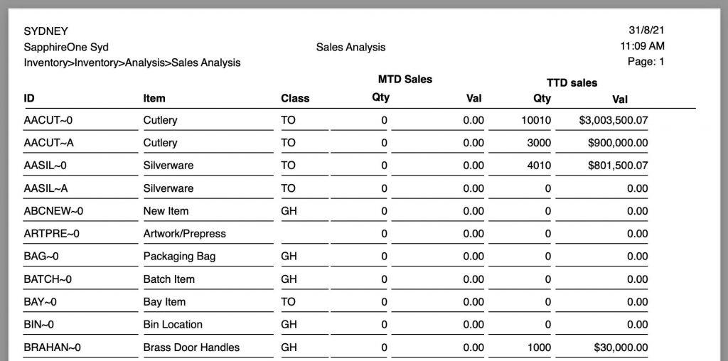 Inventory-Inventory-Analysis