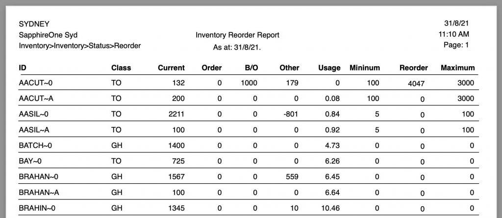 Inventory-Inventory-Status